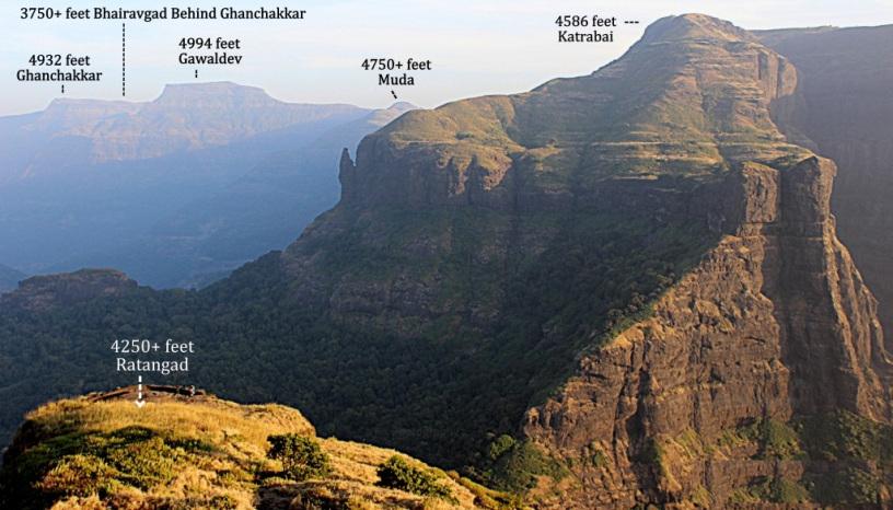 B2R : Bhairavgad Ghhancchakar Gawadev muda Katrabai to Ratangad to Harishchandragad range trek